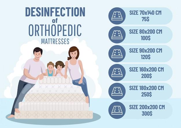Materasso ortopedico di disinfezione