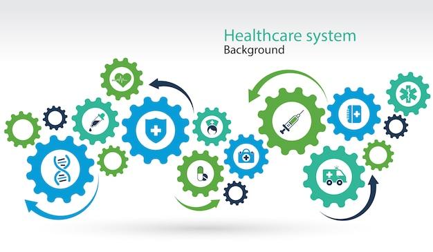 Meccanismo sanitario sullo sfondo del sistema