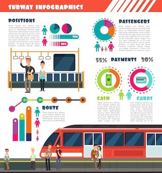 Metropolitana, metropolitana infografica trasporto urbano sotterraneo con grafici e dati grafici