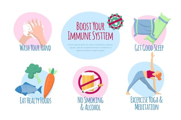 Migliora l'infografica del tuo sistema immunitario