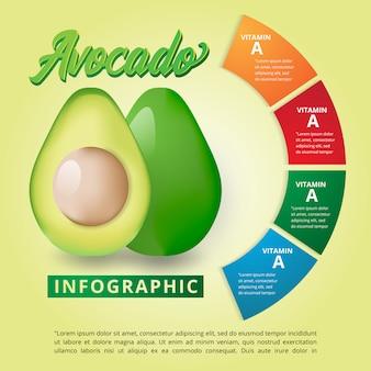 Minimal avocado infographic con il concetto di vitamina