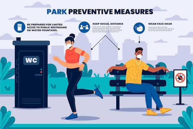 Misure preventive nel parco