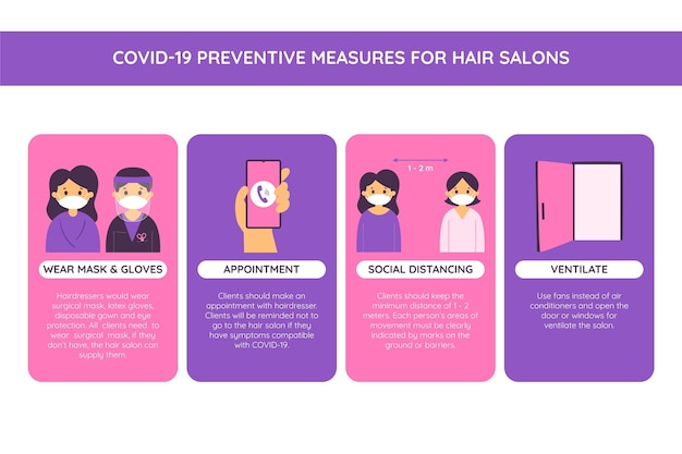 Misure preventive per parrucchiere