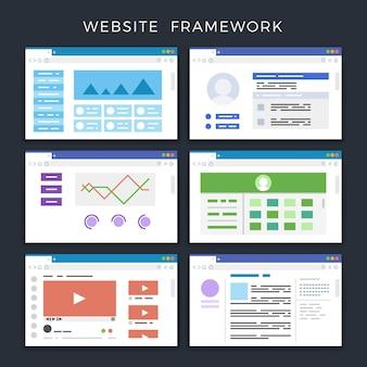 Modelli di pagine web, layout, set di wireframe per siti web