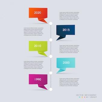 Modelli di progettazione infografica timeline. diagrammi e statistiche per le presentazioni aziendali.