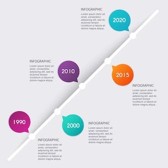 Modelli di progettazione infografica timeline. grafici, diagrammi e altri elementi per la presentazione di dati e statistiche.