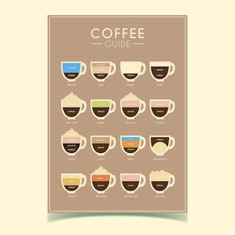 Modello del manifesto della guida del caffè