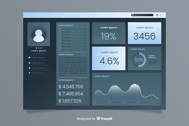 Modello del pannello utente del dashboard