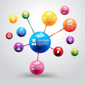 Modello dell'atomo con il concetto di istruzione dell'icona di scienza e di chimica