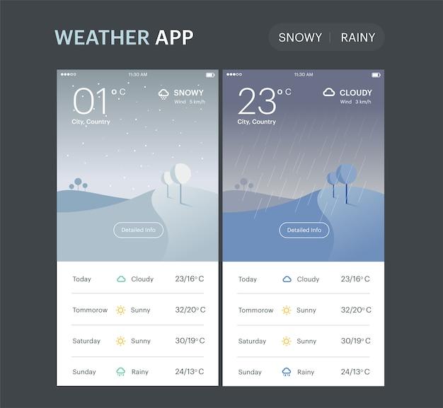 Modello di applicazione meteo