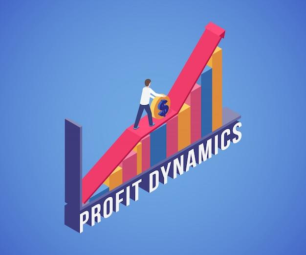 Modello di banner di dinamica di profitto