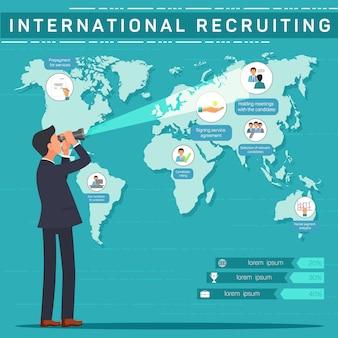 Modello di banner internazionale di reclutamento