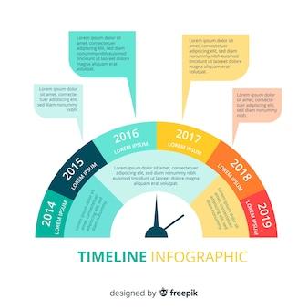 Modello di business aziendale infografica, composizione di elementi di infografica