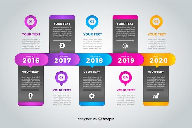 Modello di business colorato timeline infografica