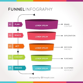 Modello di business infografica con imbuto a forma di