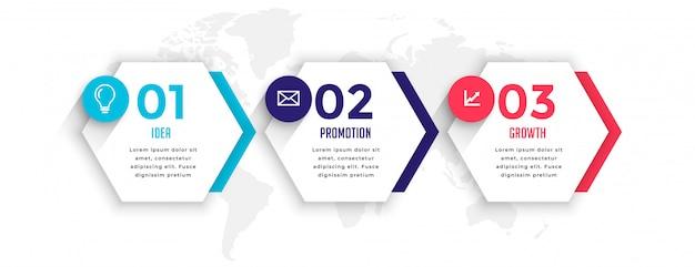 Modello di business infografica esagonale in tre passaggi