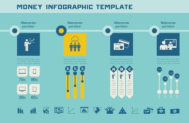 Modello di business infografica.