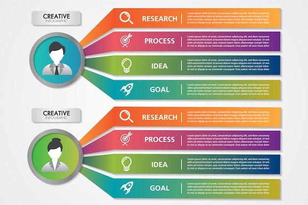 Modello di business process infographics donna e uomo avatar 4 passaggi o opzioni