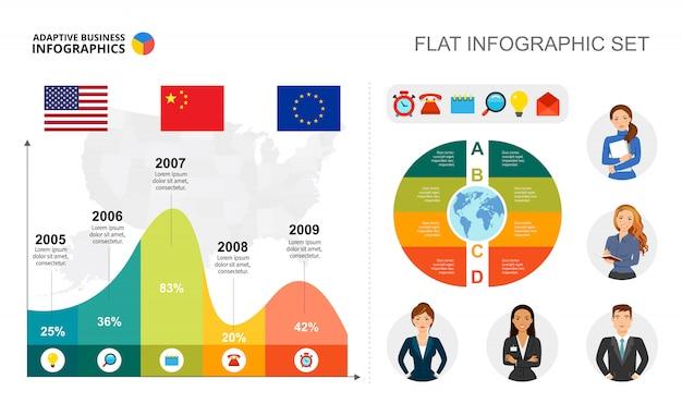 Modello di business timeline e grafico ad area per la presentazione