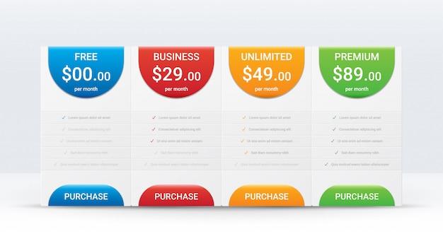 Modello di confronto dei prezzi per quattro prodotti