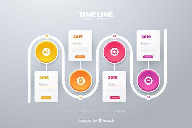 Modello di cronologia piano infografica cerchio annuale grafici