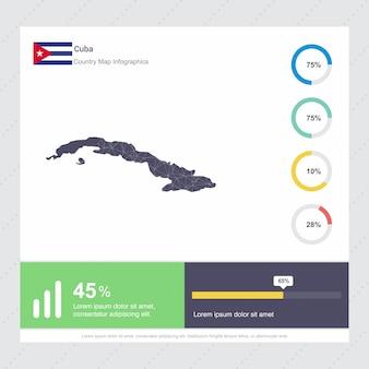 Modello di cuba mappa e bandiera infografica