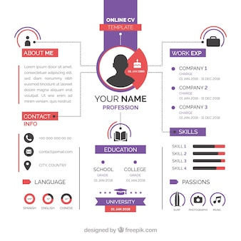 Modello di curriculum online attraente