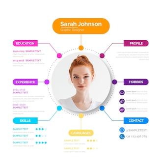 Modello di cv online con foto