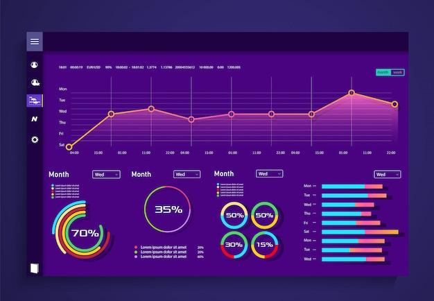 Modello di dashboard di infografica con grafici e diagrammi di design piatto.