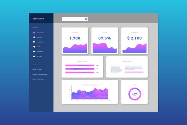 Modello di dashboard infografica pannello utente