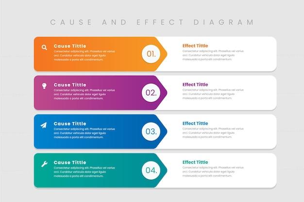 Modello di design piatto causa ed effetto infografica