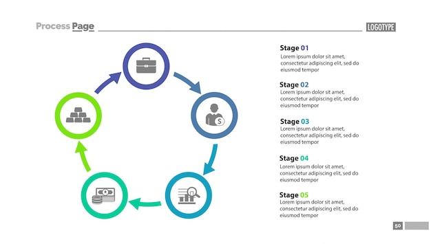Modello di diapositiva a ciclo di processo ciclo