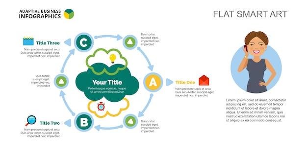 Modello di diapositiva del ciclo di gestione