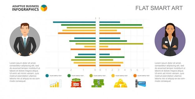 Modello di diapositiva del grafico a barre di confronto