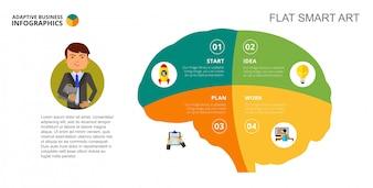 Modello di diapositiva del grafico della metafora del cervello