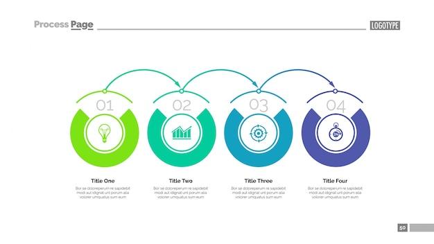 Modello di diapositiva del grafico di processo