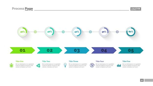 Modello di diapositiva di confronto tra cinque opzioni