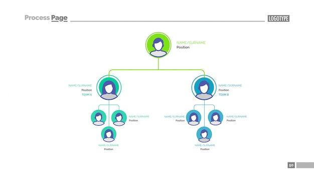Modello di diapositiva di gerarchia aziendale