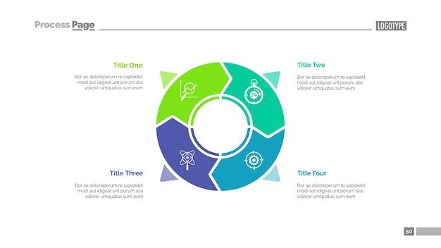Modello di diapositiva di infographics circolare