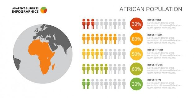 Modello di diapositiva infografica confronto