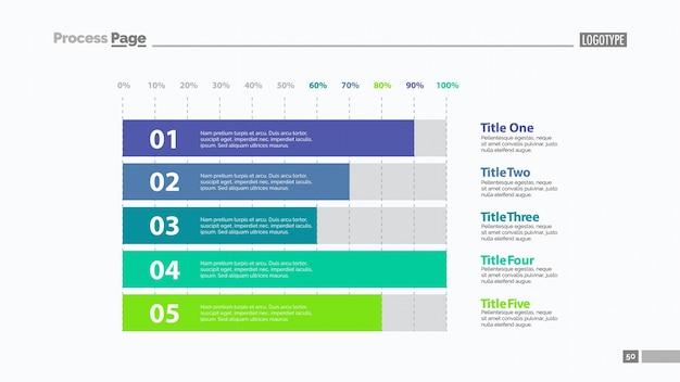 Modello di diapositiva per cinque barre di percentuale