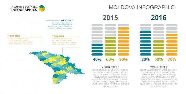 Modello di diapositiva per grafici a barre moldova