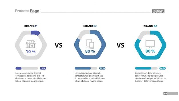 Modello di diapositiva per il confronto dei prodotti