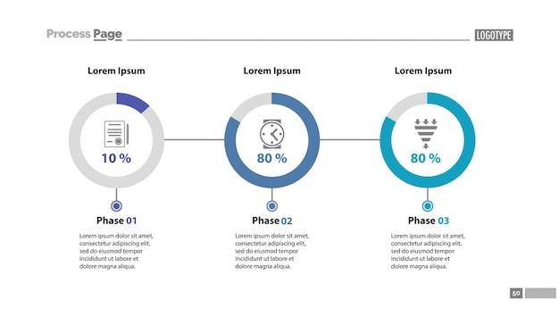Modello di diapositive a tre fasi di processo