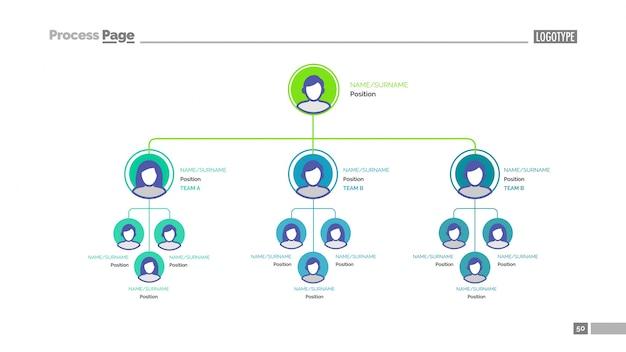 Modello di diapositive della struttura organizzativa