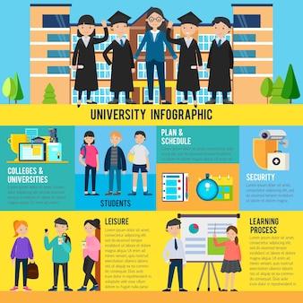 Modello di educazione infografica
