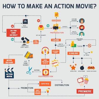 Modello di film d'azione infografica