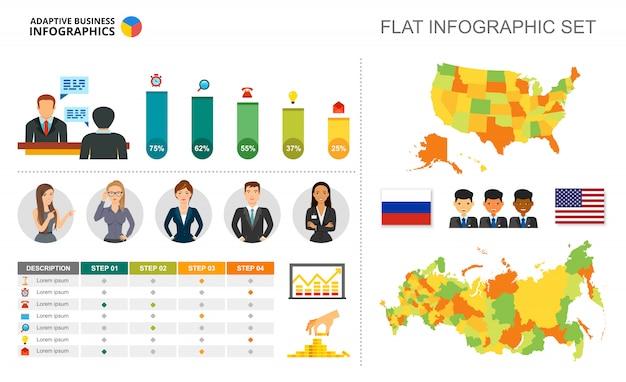 Modello di grafici di percentuale di affari internazionali