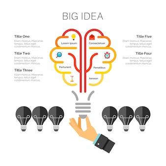 Modello di grafico di metafora lampadina