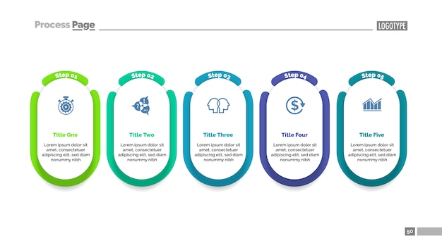 Modello di grafico di processo di progetto in cinque fasi per la presentazione.